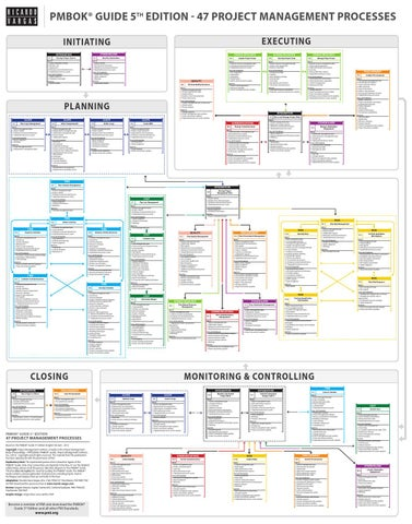 page_1_thumb_large B Define Process Flow Chart on support process flow chart, design process flow chart, state process flow chart, demand process flow chart, review process flow chart, capture process flow chart, create process flow chart, draw process flow chart,
