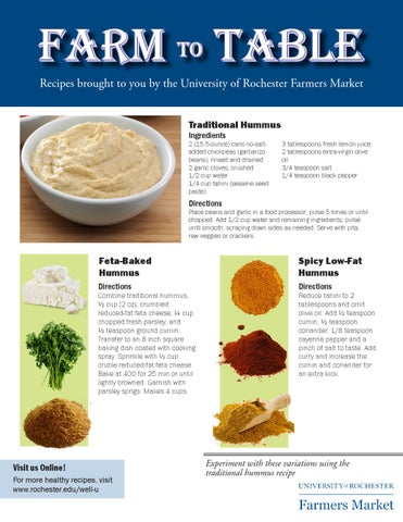 Farm to Table Hummus Recipes by Well,U , issuu