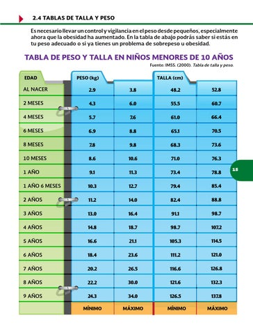 tabla de control de peso y talla