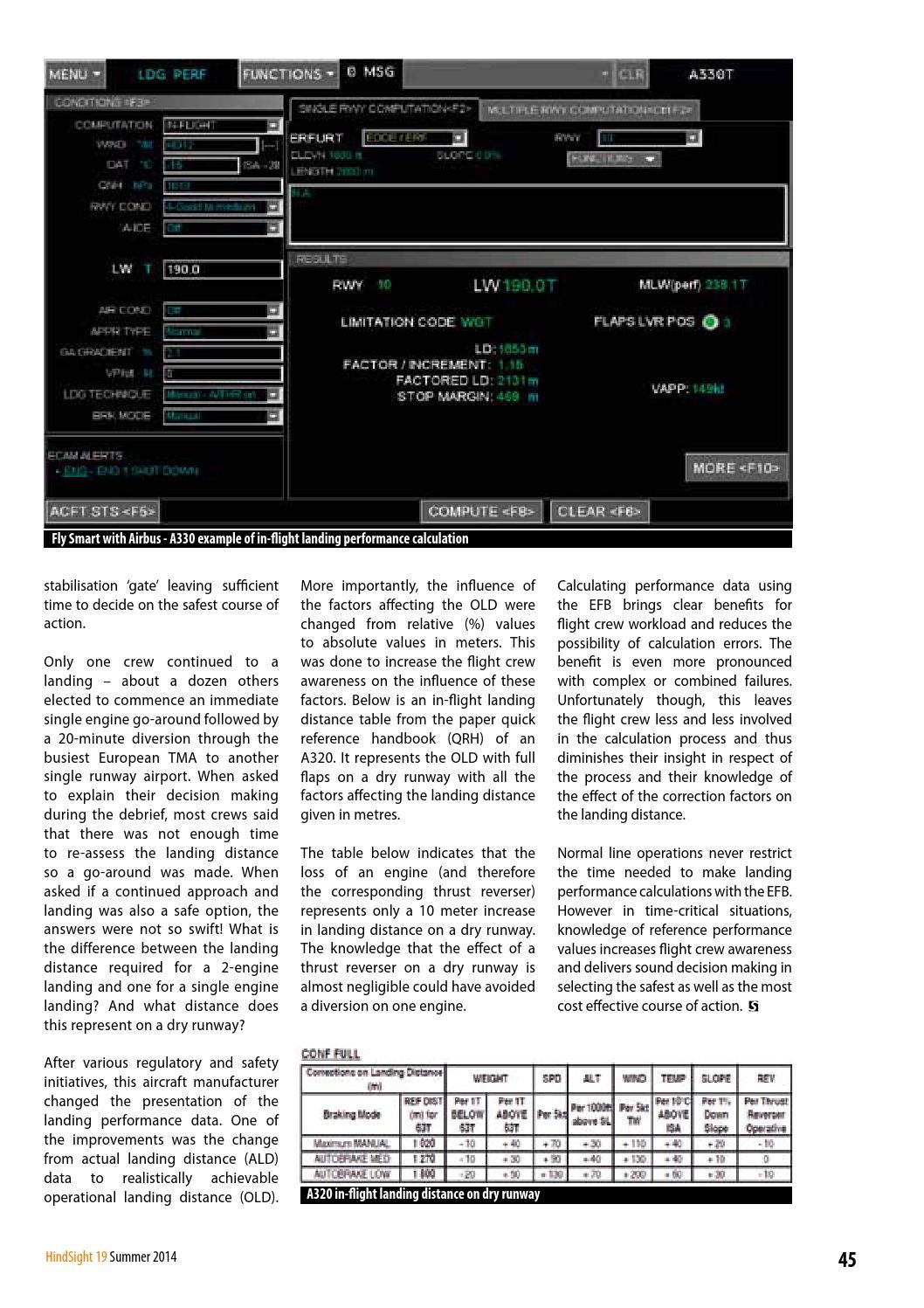 Hindsight 19 by EUROCONTROL - issuu