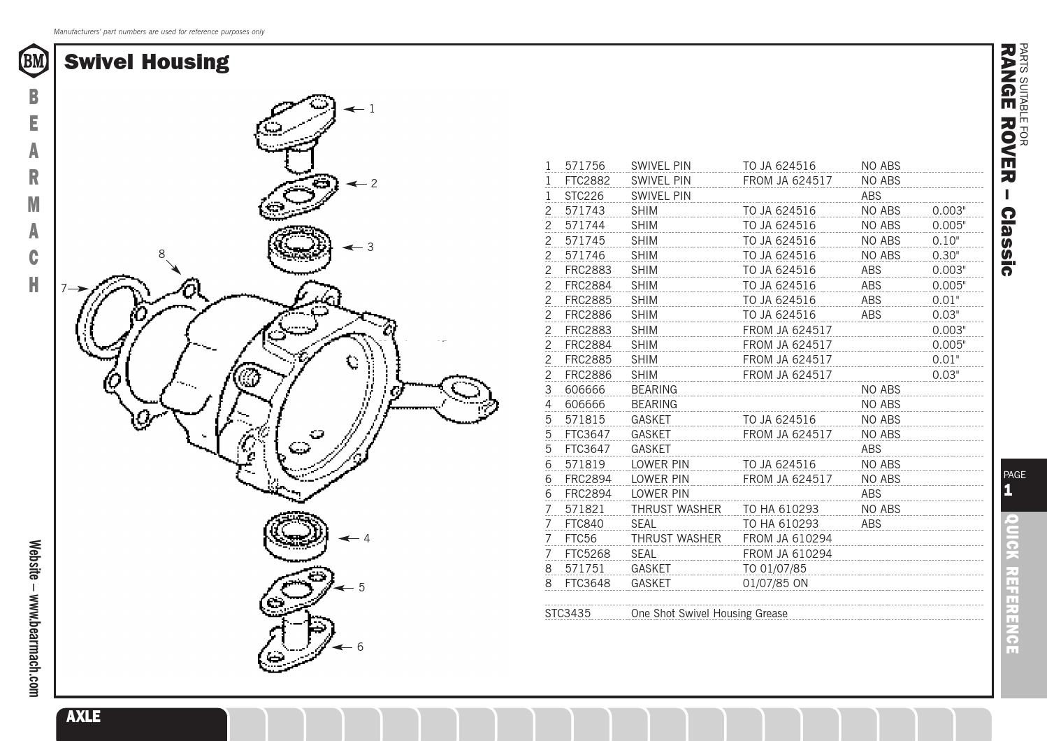 Range Rover Classic Parts Catalogue By Pedro Santos Issuu