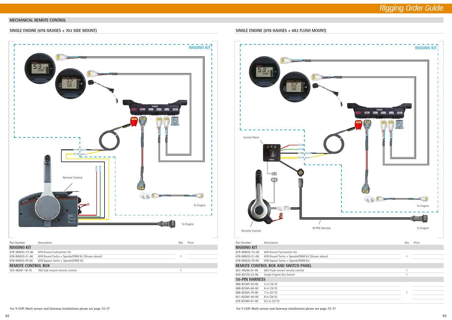 Yamaha Marine Accessories Catalogue Web By Ren U00e9 Olsen