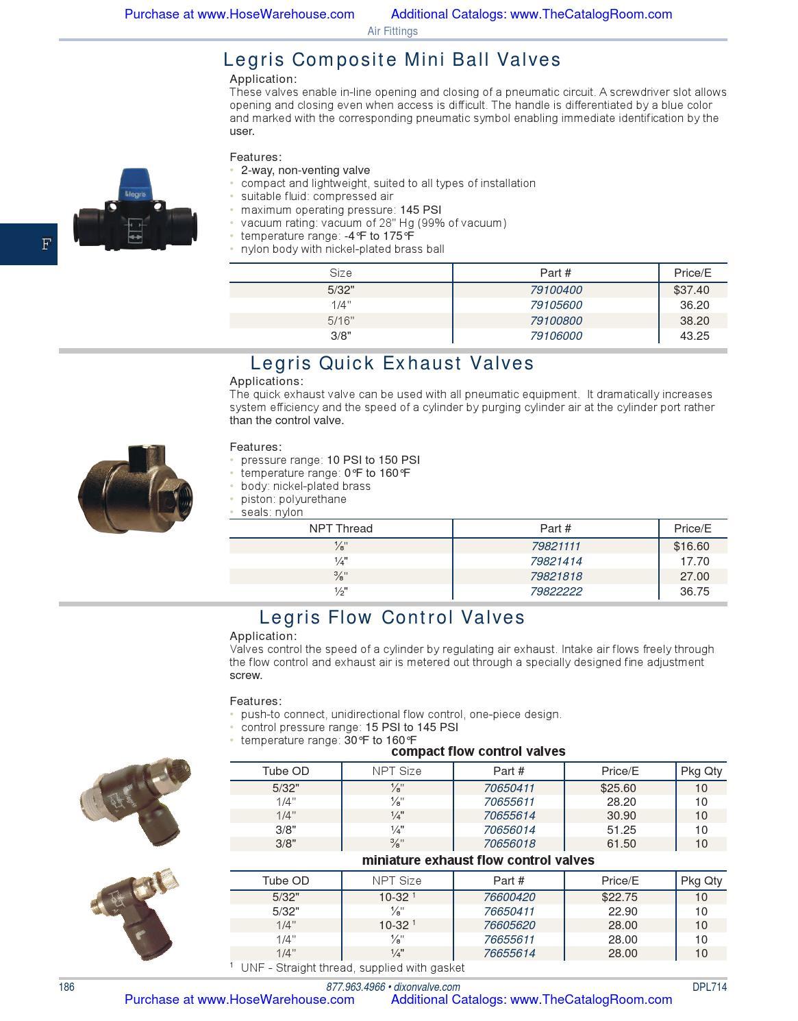 1//2 Nylon Seal Dixon 79822222 NPT Quick Exhaust Valve Nickel Plated Brass Body