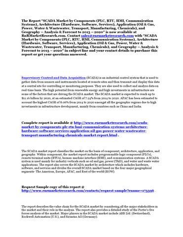 SCADA Market (Oil & Gas, Power, Transport, Manufacturing