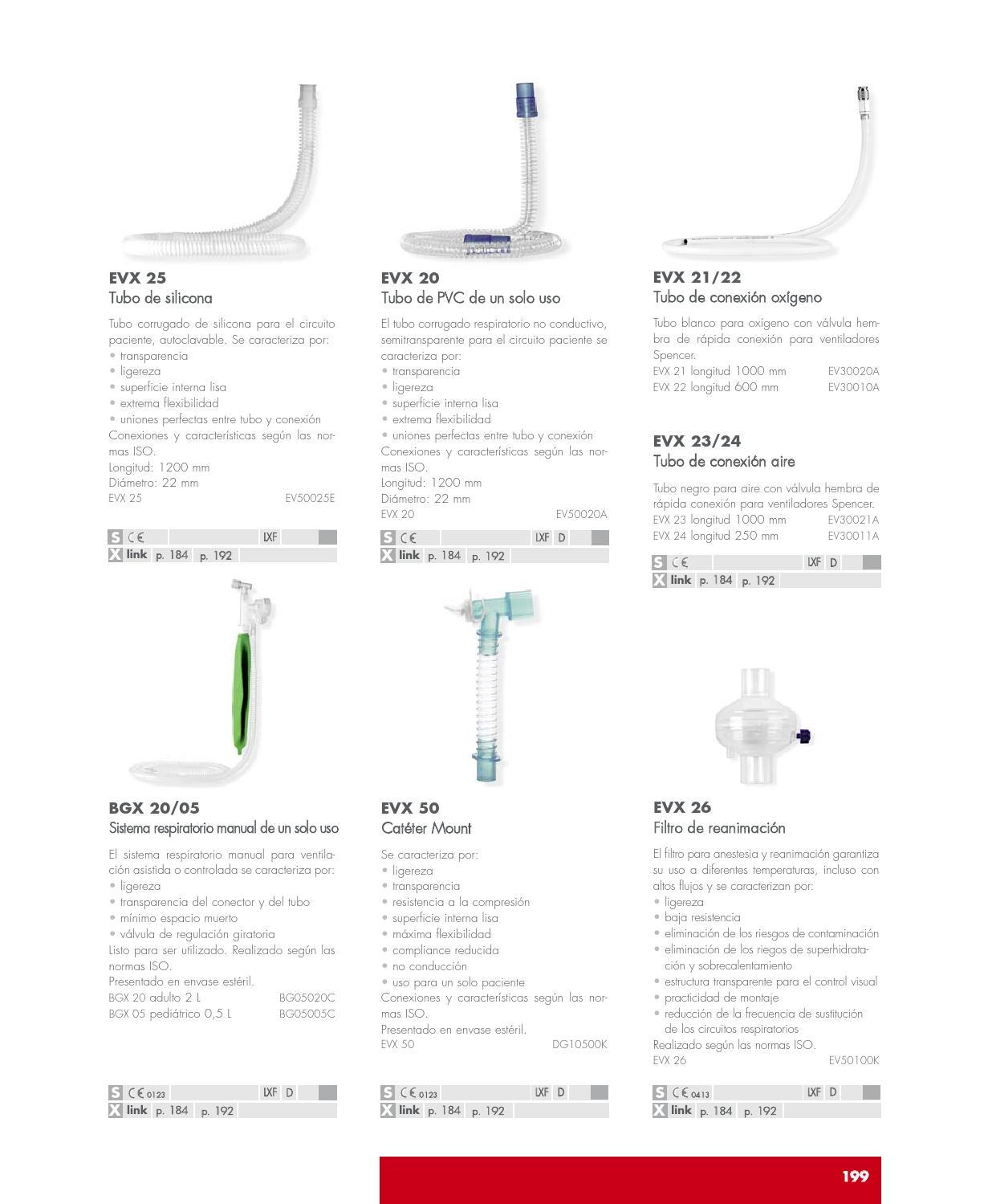 EBTOOLS Cubierta del respiradero del cap/ó del ABS Impresi/ón de transferencia hidrogr/áfica accesorio modificado del respiradero del cap/ó del ABS del autom/óvil para Focus RS MK2