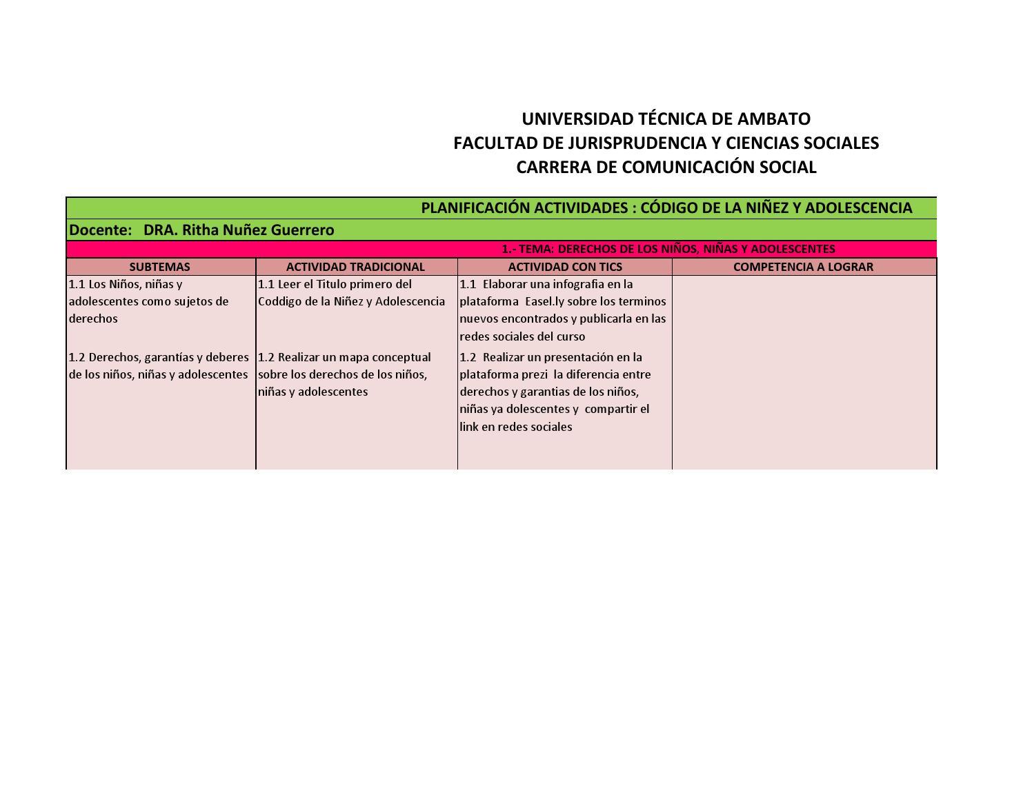 Planificación Cinco Temas 1 By Ritha Nunez Issuu