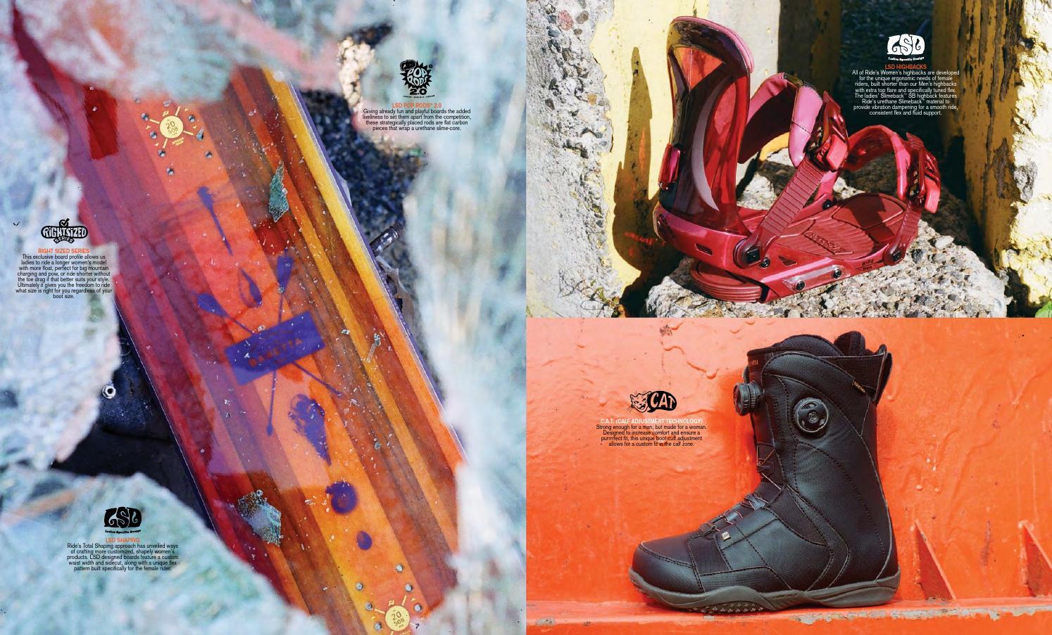 Katalog Ride 2015 By Snowsport Snowsport Issuu