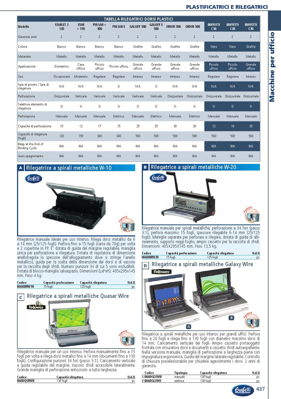 Catalogo generale Buffetti 2014 - Macchine per ufficio by ...