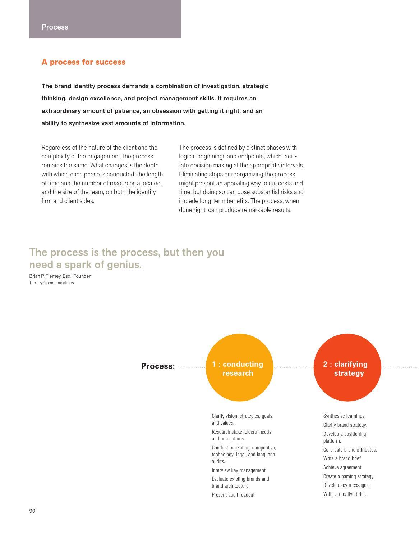 Design page 102