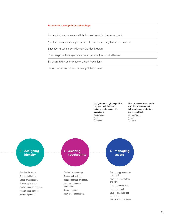 Design page 103
