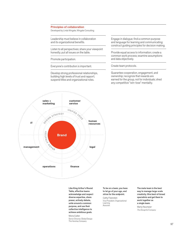 Design page 109