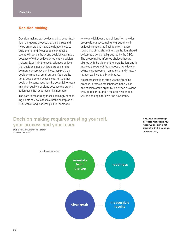 Design page 110