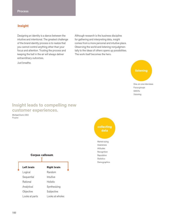 Design page 112