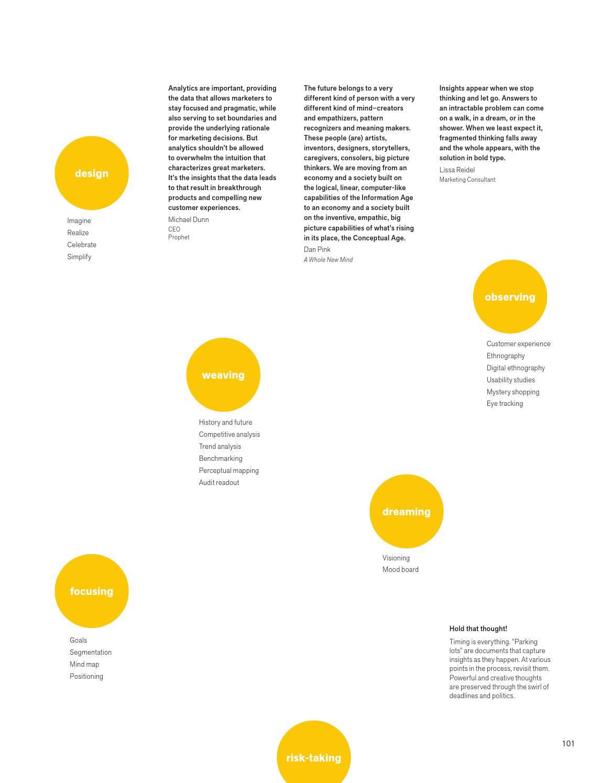 Design page 113