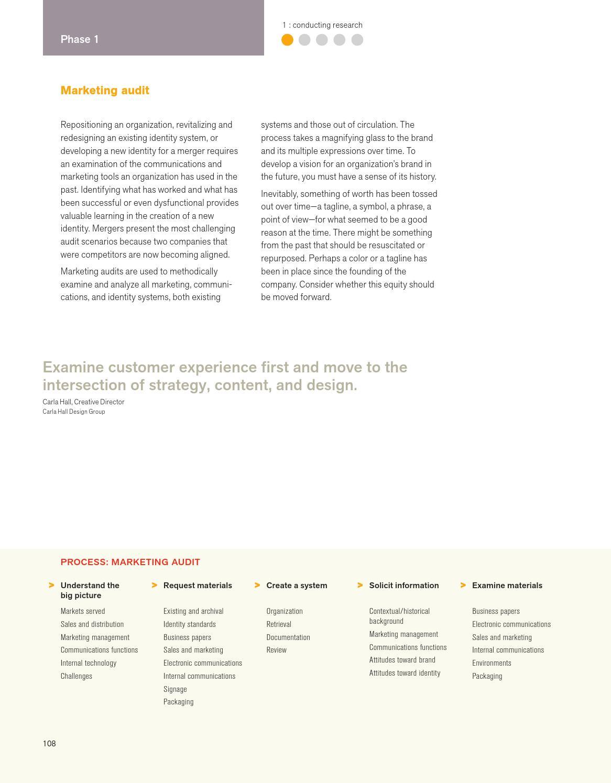 Design page 120