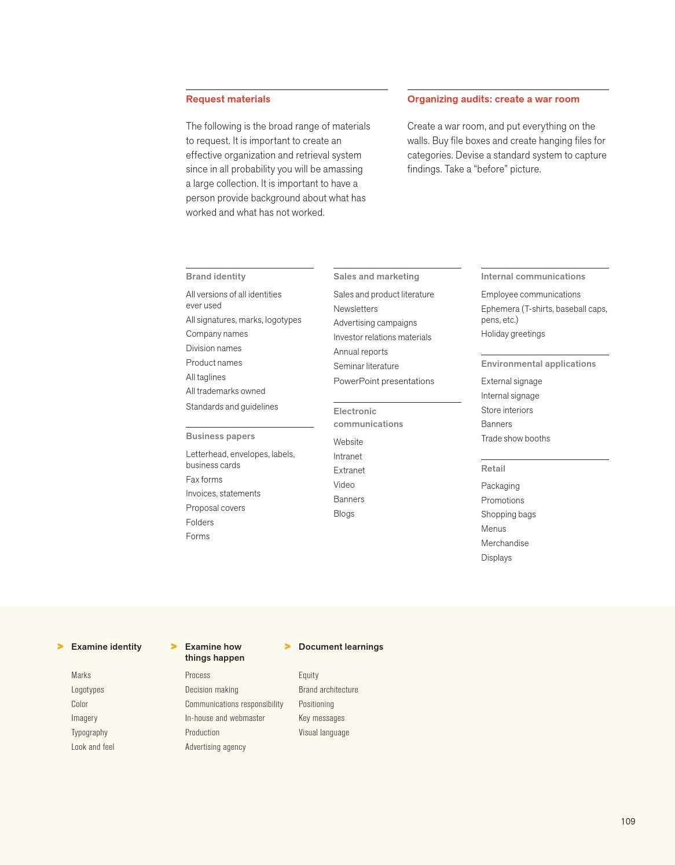 Design page 121