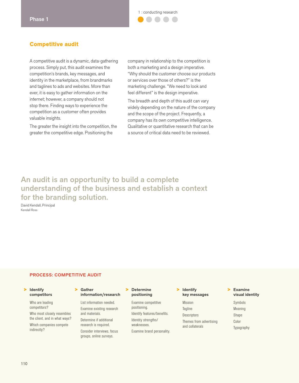 Design page 122