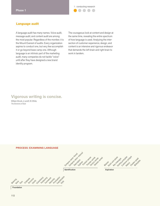 Design page 124