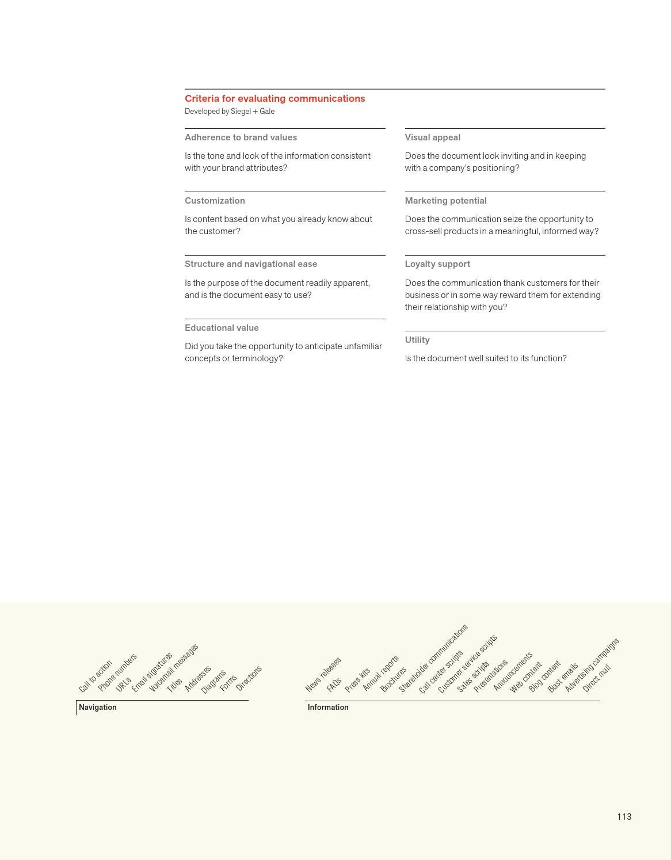 Design page 125