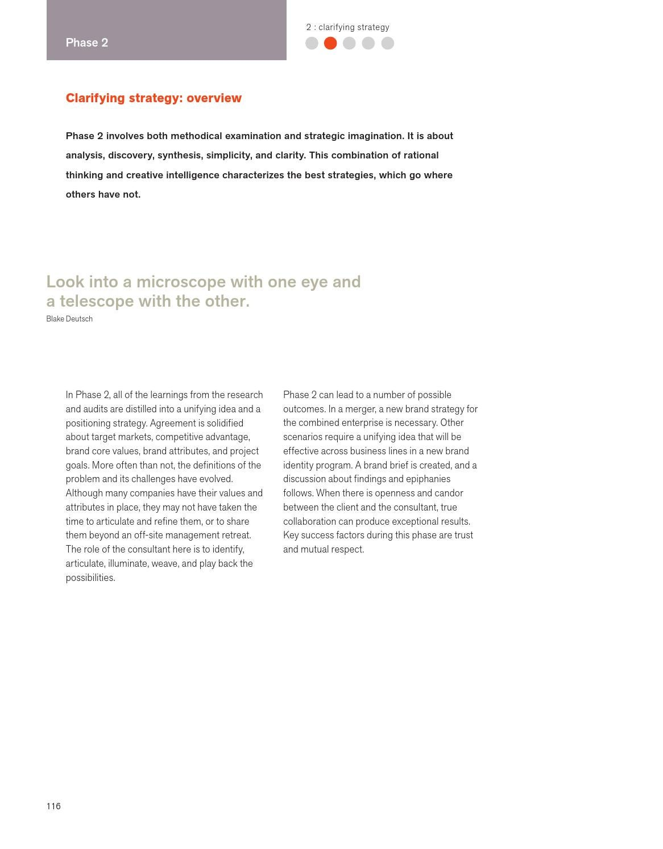 Design page 128