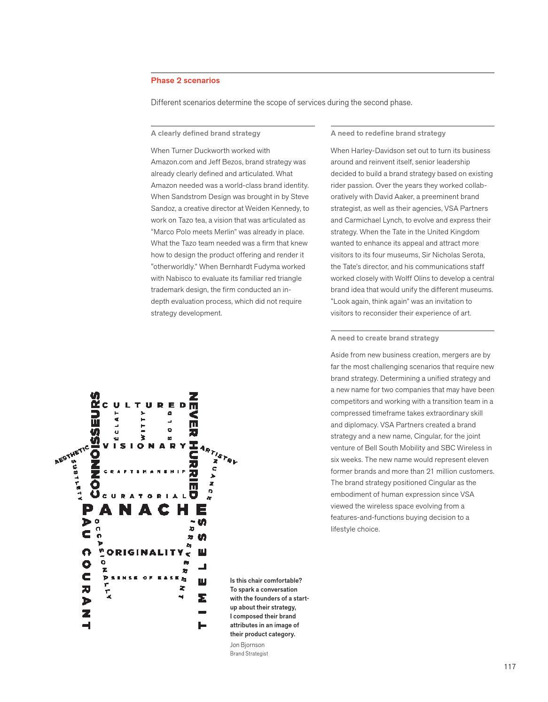 Design page 129