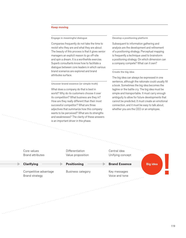 Design page 131