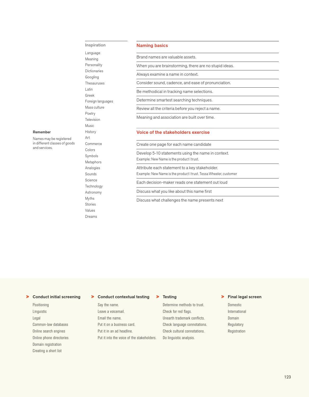 Design page 135