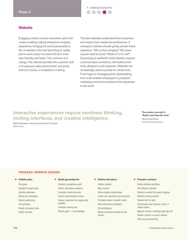 Design page 164