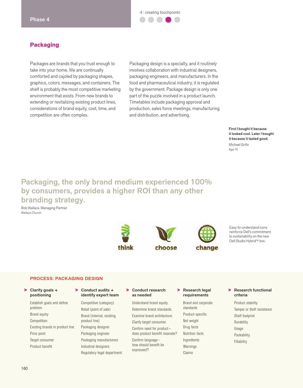 Design page 172