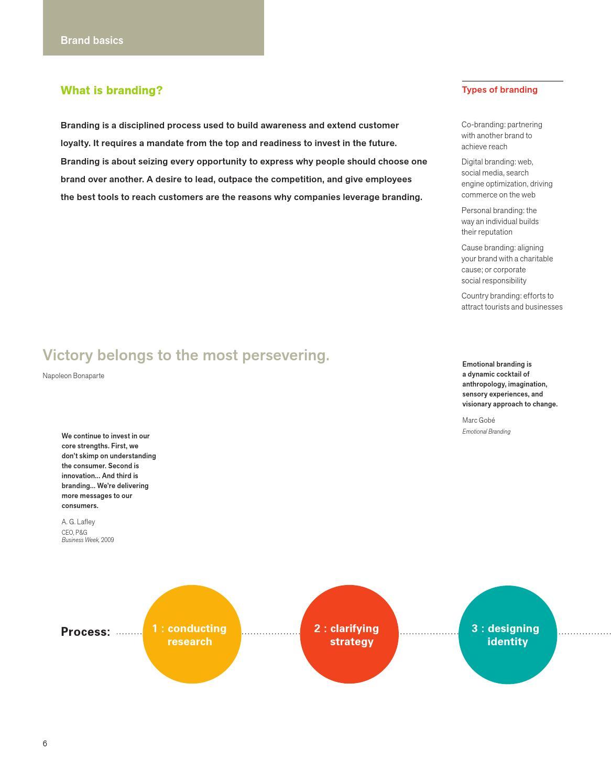 Design page 18