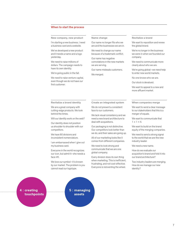 Design page 19