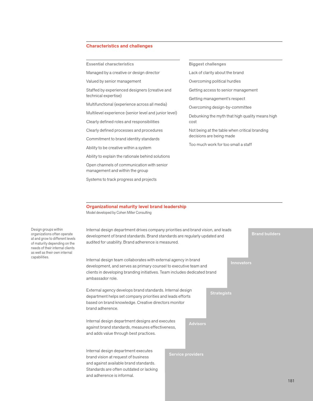 Design page 193