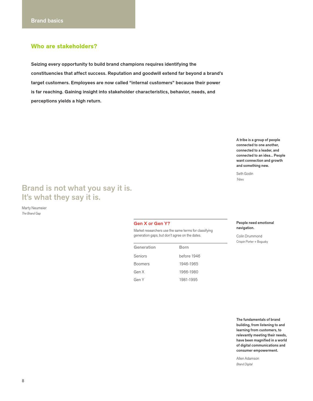Design page 20