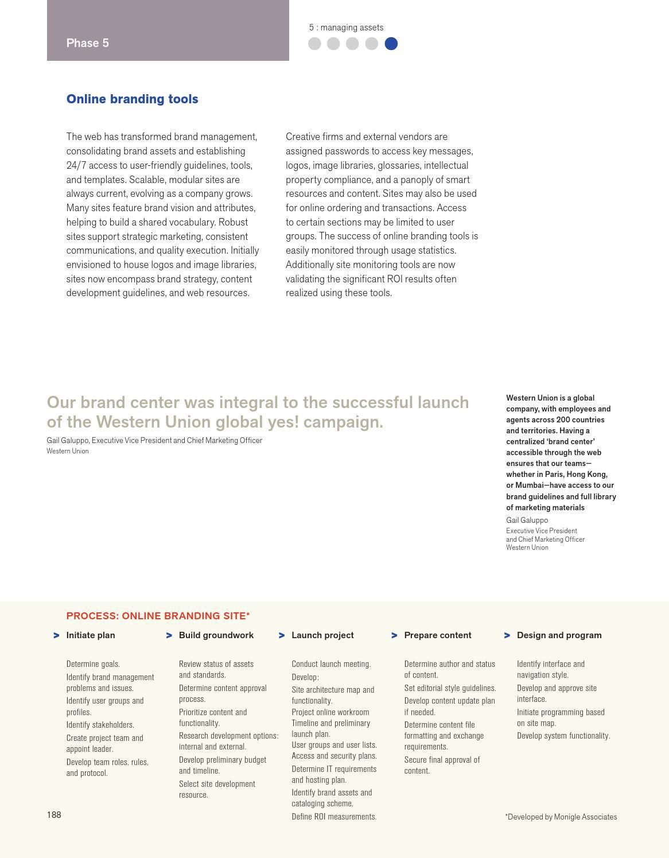 Design page 200