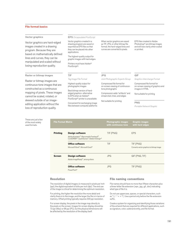 Design page 203