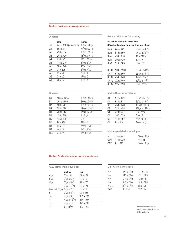 Design page 205