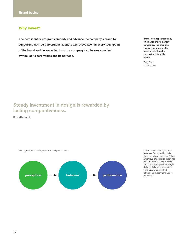 Design page 22