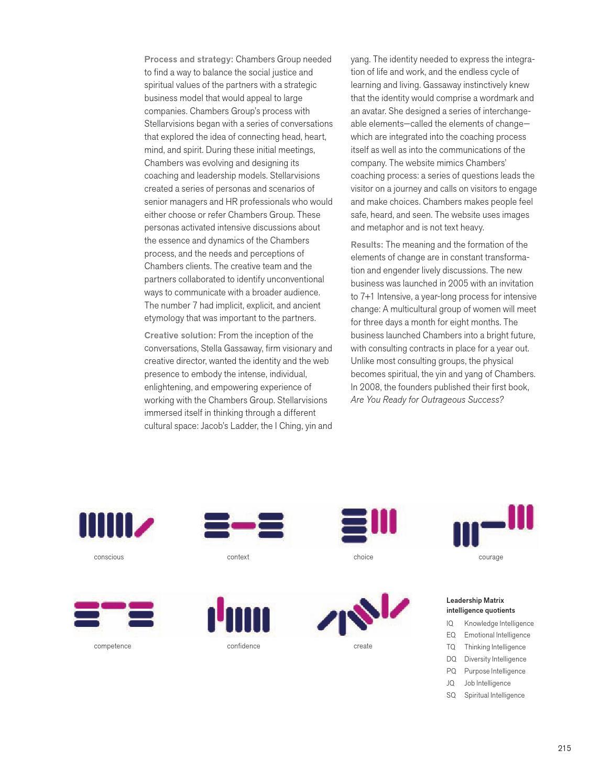 Design page 227