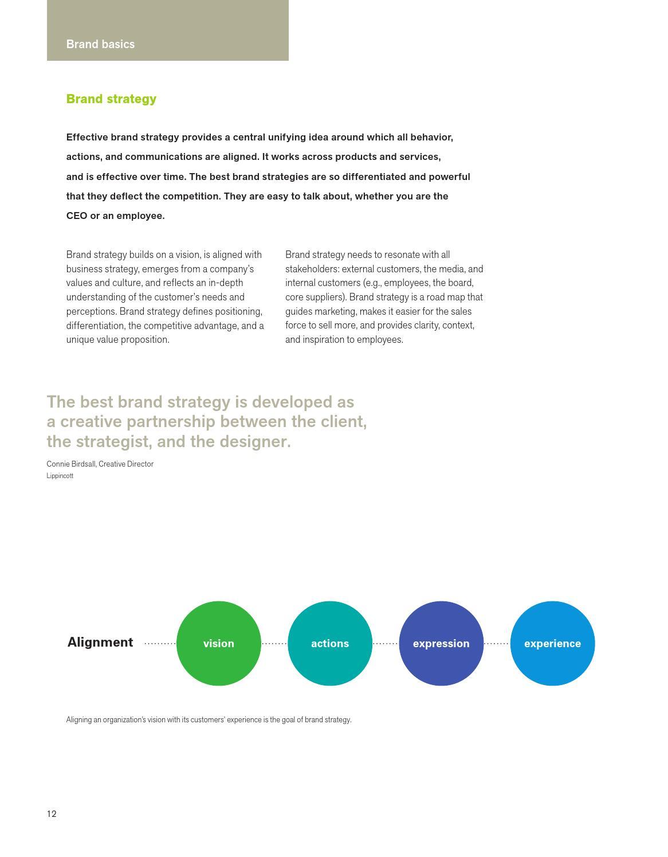 Design page 24