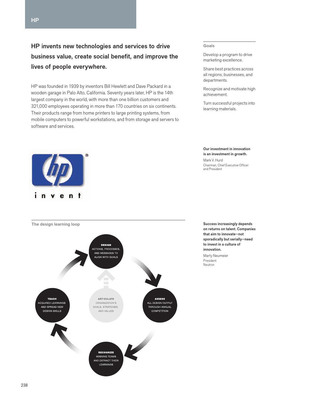 Design page 250