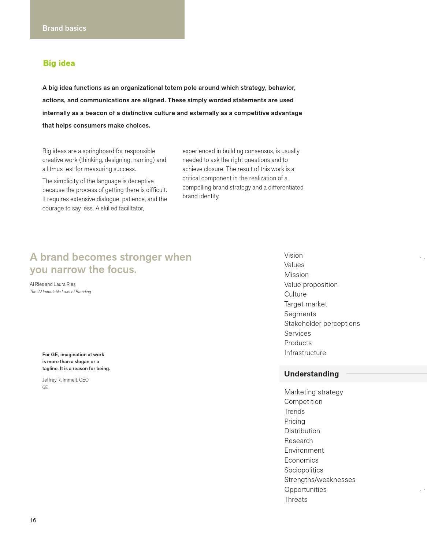 Design page 28