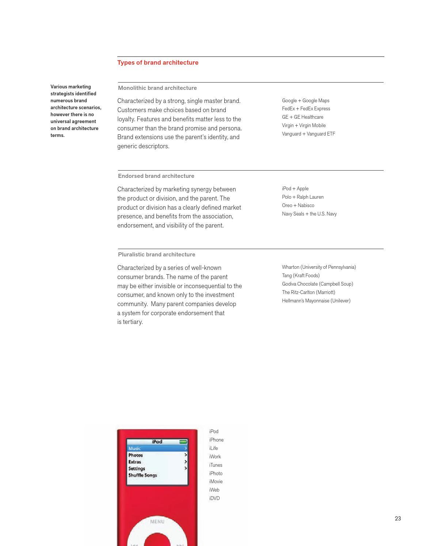 Design page 35