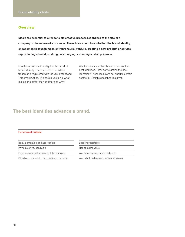 Design page 42