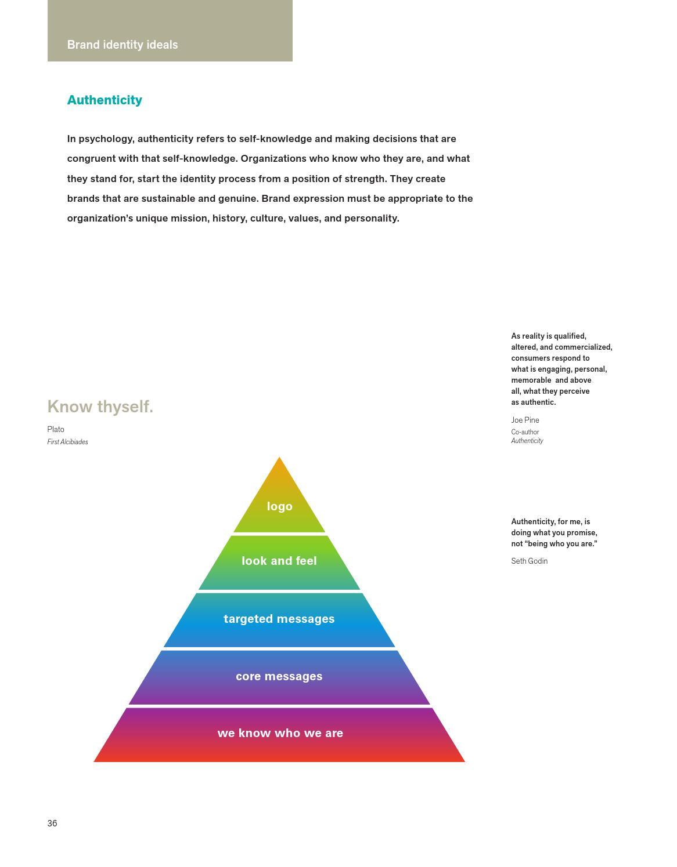 Design page 48