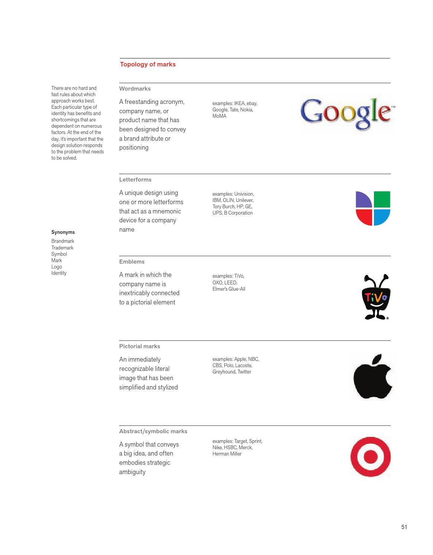 Design page 63