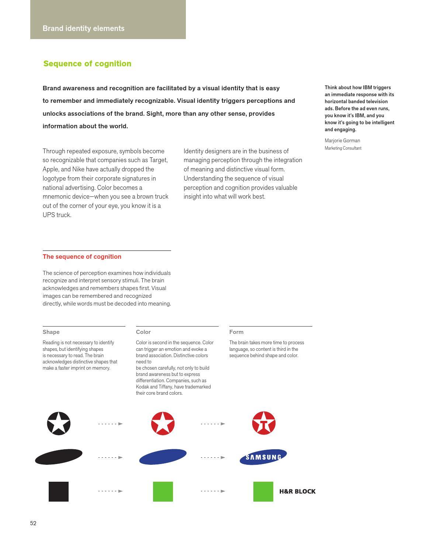 Design page 64