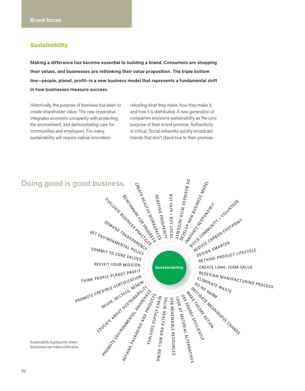 Design page 82