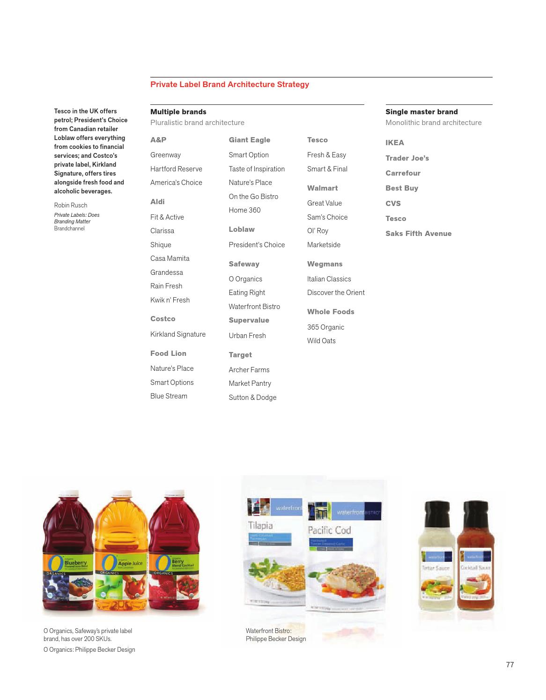 Design page 89