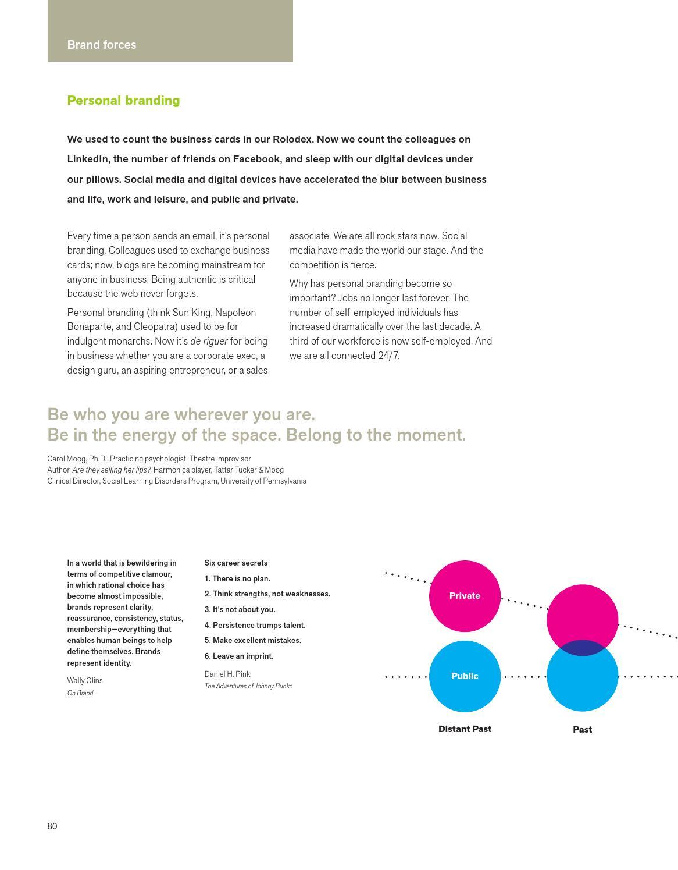 Design page 92