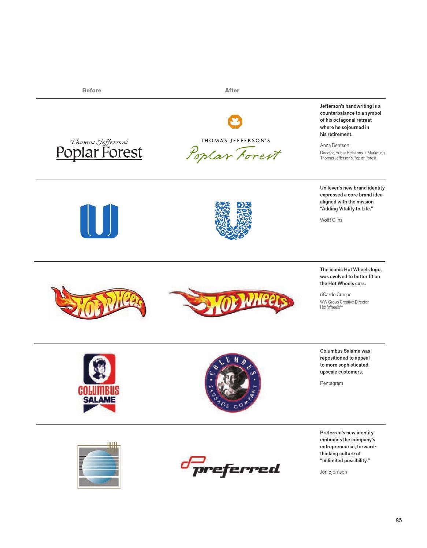 Design page 97